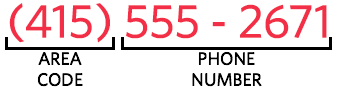 european phone number format