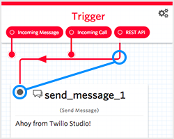 Trigger a Twilio Studio Flow Execution via the REST API – Twilio Support