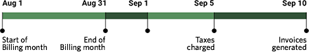 Taxes_Timeline_NoOutline_450px.png